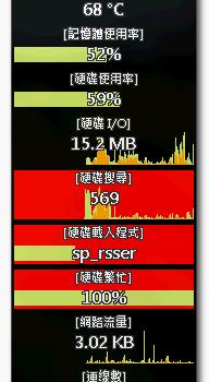 moo0系統監視程式免安裝 系統監控資訊列