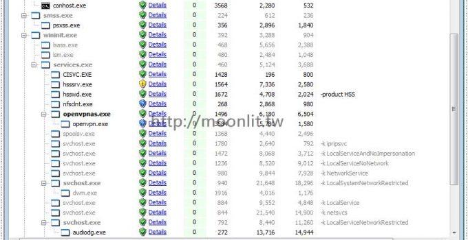 工作管理員加強版 System Explorer 免安裝中文版